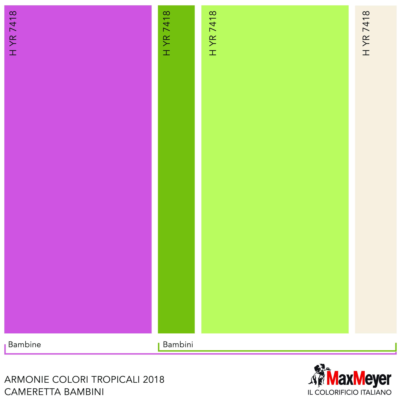 abbinamenti vernici colori per cameretta bambini